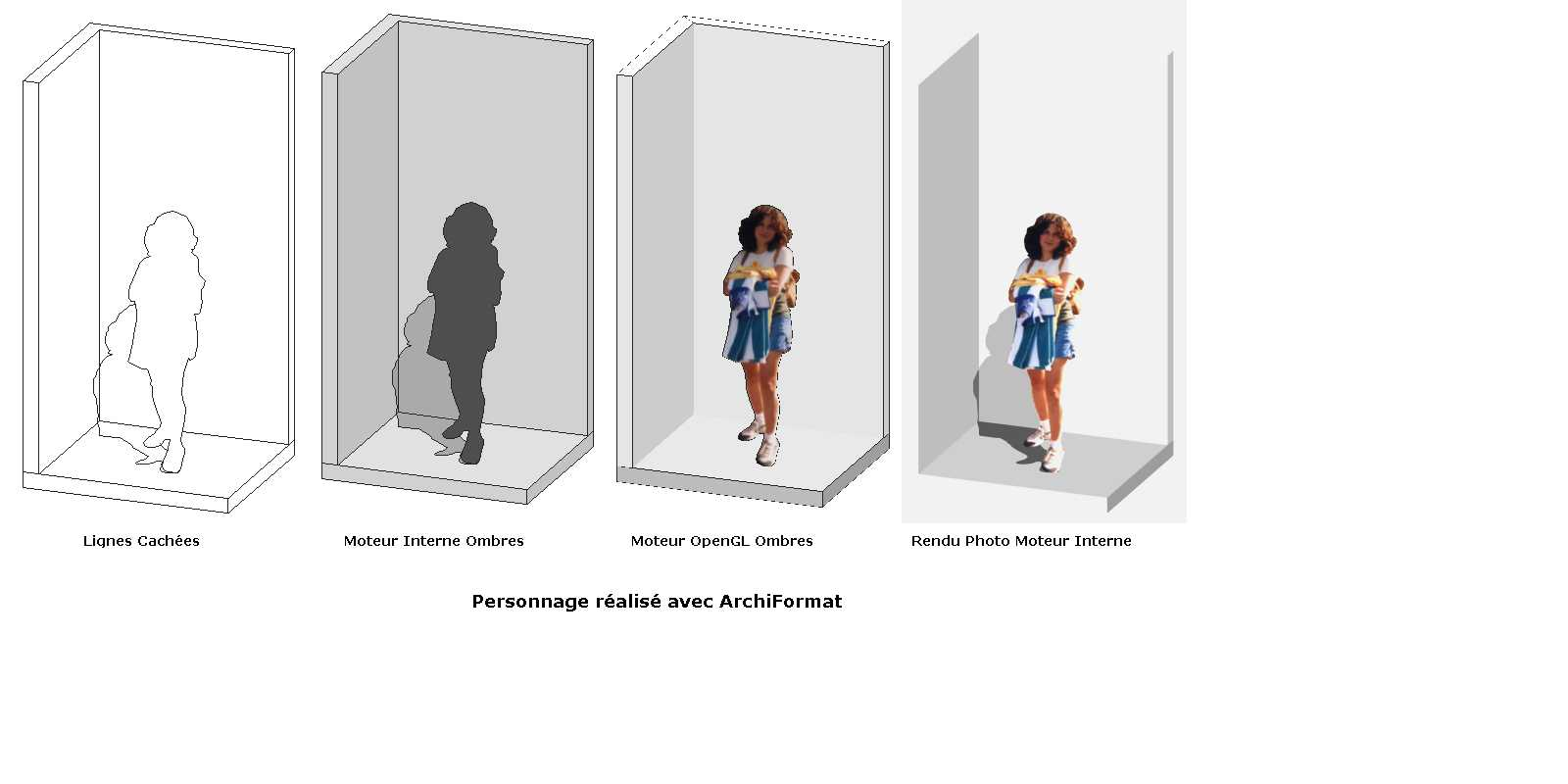 personnage 3d archicad